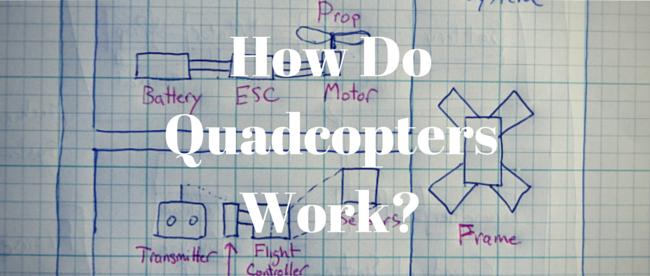 quadcopter series, introduction how do quadcopters work