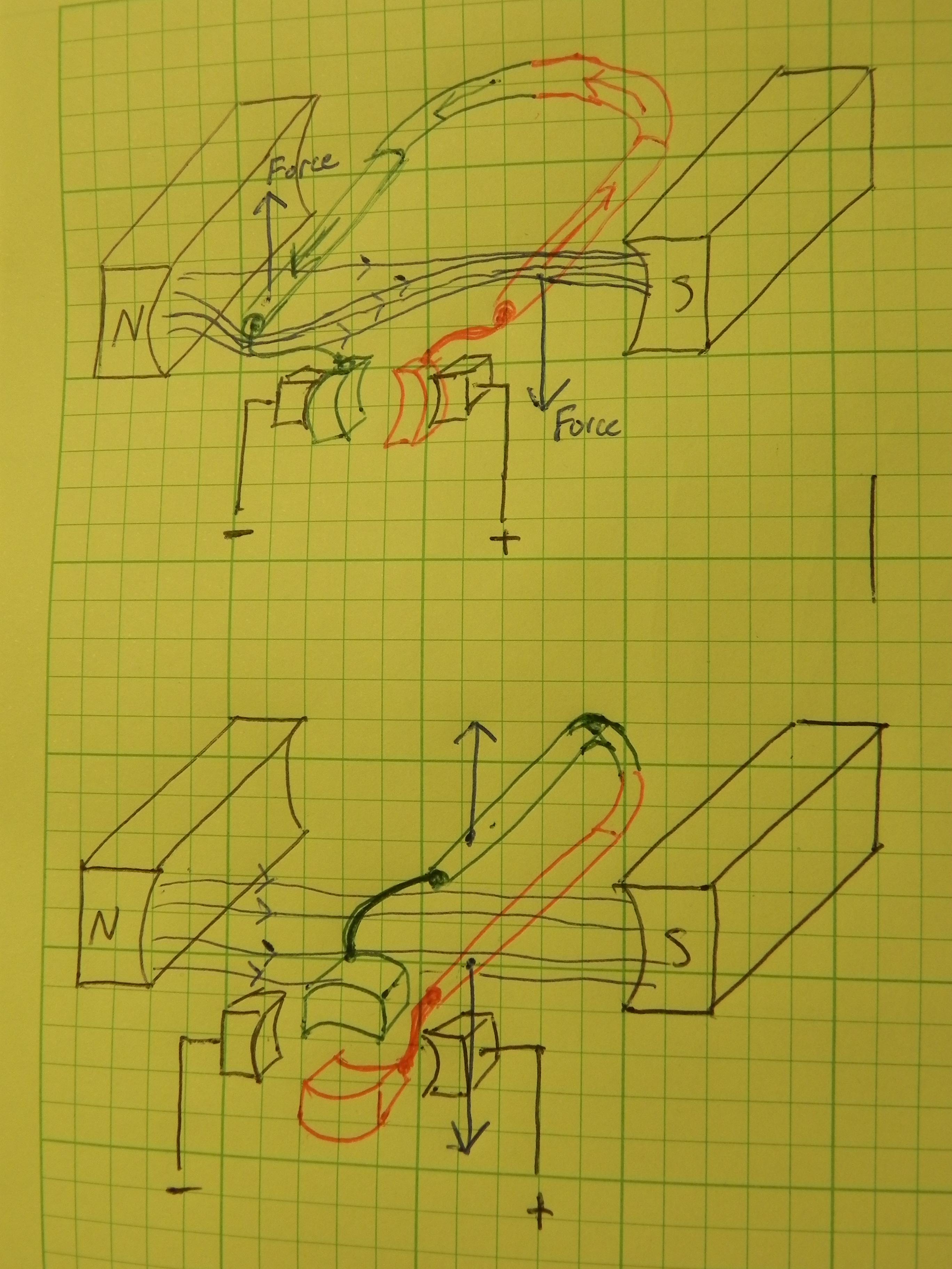 How Do Brushless Rc Motors Work Learningrc Brushlessmotorinsidediagram Brushed Motor