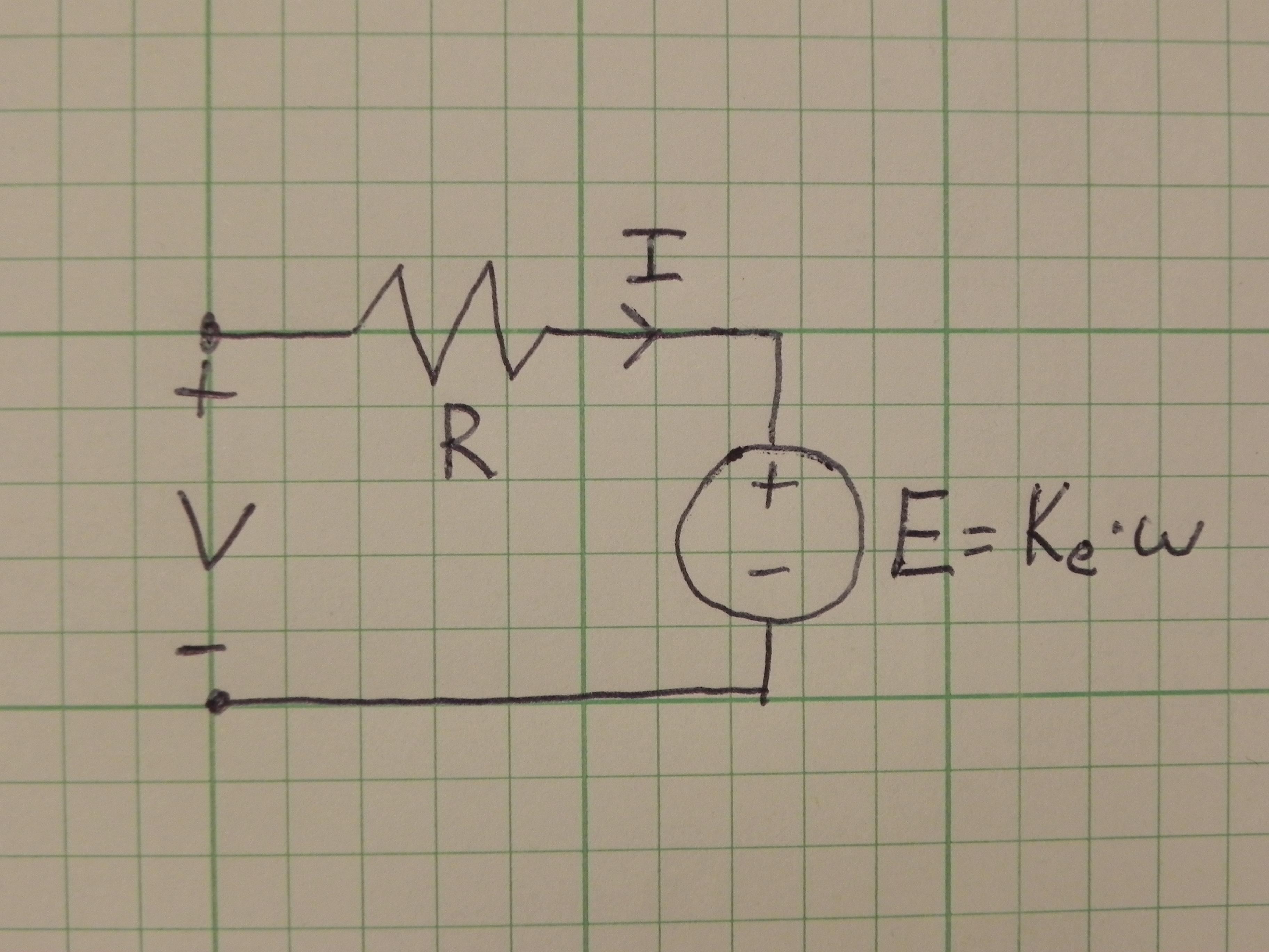 Brushless Motor Kv Constant Explained • LearningRC